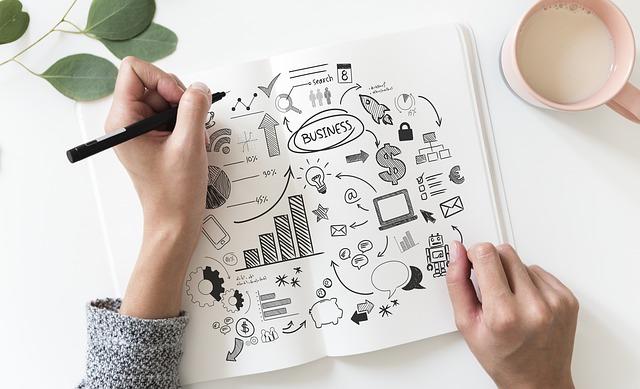 plán podnikatelky